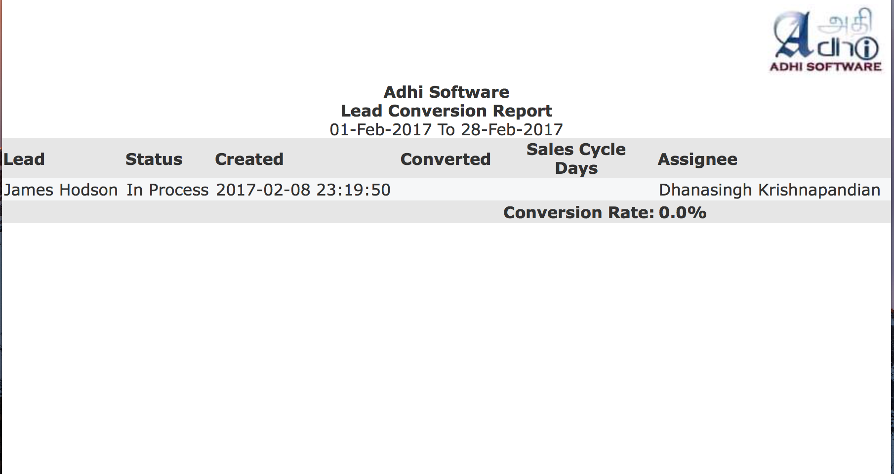 Lead Conversion Report